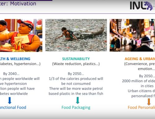 FODIAC webinar series 1.0: Discover the Food of the future now